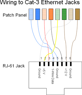 cat 3 wiring diagram wall jack 1 wire network  1 wire network