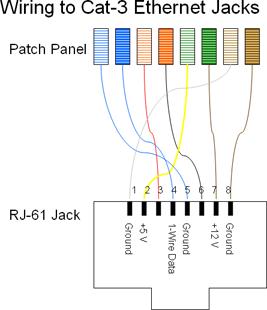 Cat6 Telephone Wiring Diagram from vcru.wisc.edu